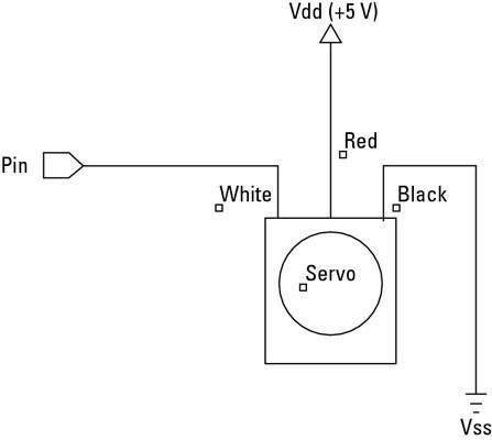 Proyectos electrónicos: Cómo conectar un servo a un BASIC Stamp