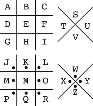 Fácil masónicos Cifrados de averiguar