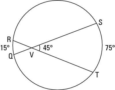 Cómo determinar la medida de un ángulo cuyo vértice está dentro de un círculo