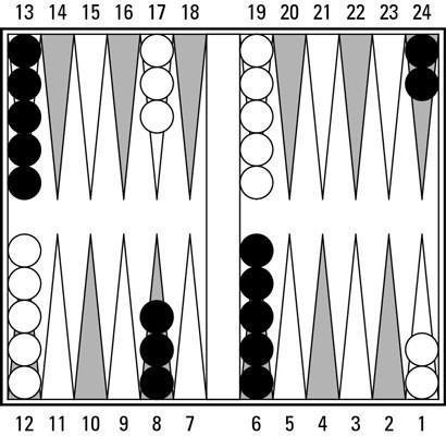 Backgammon Cheat Sheet