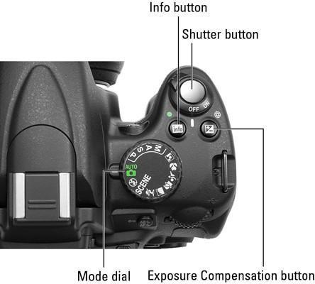 Nikon D5000 Cheat Sheet