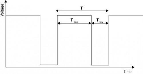 Componentes Electrónicos: Controle los intervalos de tiempo en un circuito 555 astable