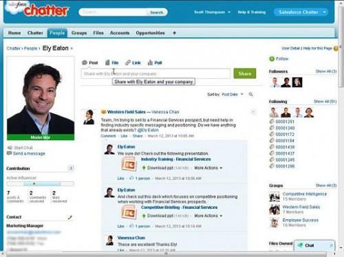 Colaboración Social para los equipos de ventas
