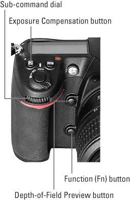 Conozca los controles de su cámara Nikon D300s digital