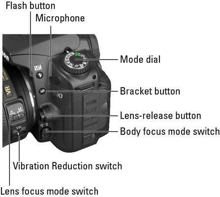 Imaginando controles externos de la cámara Nikon D90 Digital