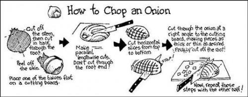Cómo Prepara Whole Foods para Cocinar