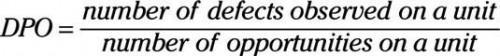 Cómo medir Defecto Tarifa para Six Sigma