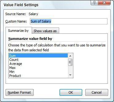 Modificación de Sumario de las Funciones de una tabla dinámica en Excel 2007