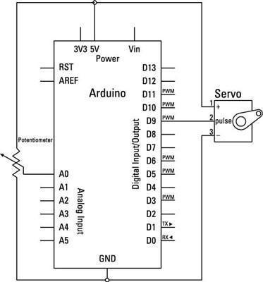 Cómo controlar el servo con el Arduino