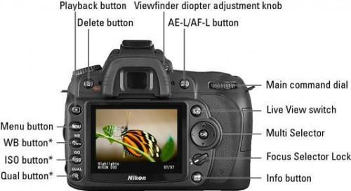 Nikon D90 Cheat Sheet