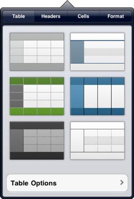Cómo dar formato a una tabla en los Números de la aplicación para iPad